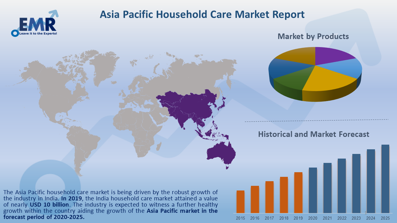 Asia Pacific Household Care Market Report and Forecast 2020-2025
