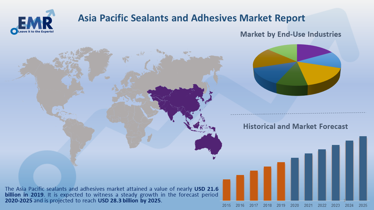 Asia Pacific Sealants and Adhesives Market Report and Forecast 2020-2025