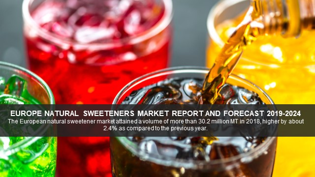 Europe Natural Sweeteners Market Report and Forecast 2019-2024