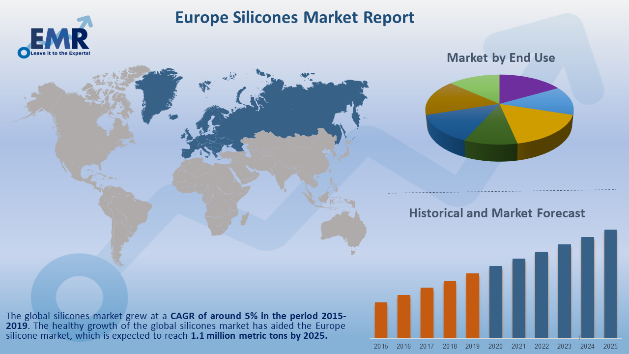 Europe Silicones Market Report and Forecast 2020-2025