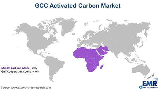Gulf Cooperation Council Activated Carbon Market By Region