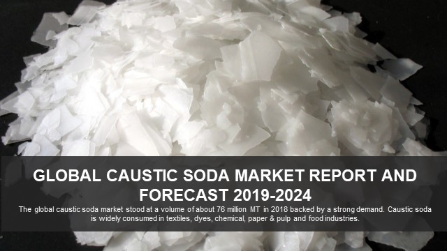 Global Caustic Soda Market Report and Forecast 2019-2024