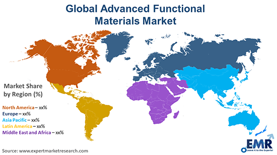 Global Advanced Functional Materials Market By Region