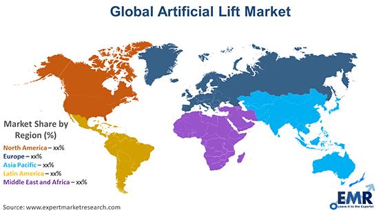 Global Artificial Lift Market By Region