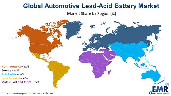 Automotive Lead-Acid Battery Market by Region