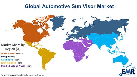 Global Automotive Sun Visor Market By Region