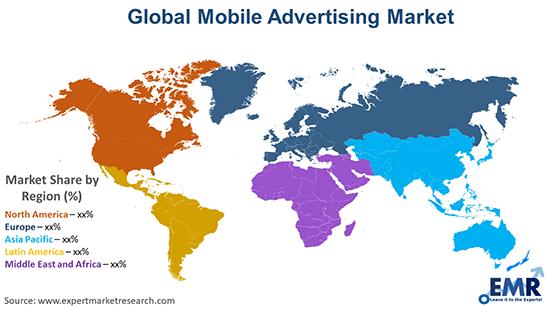 Global Mobile Advertising Market By Region