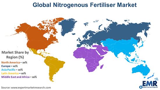 Global Nitrogenous Fertiliser Market By Region