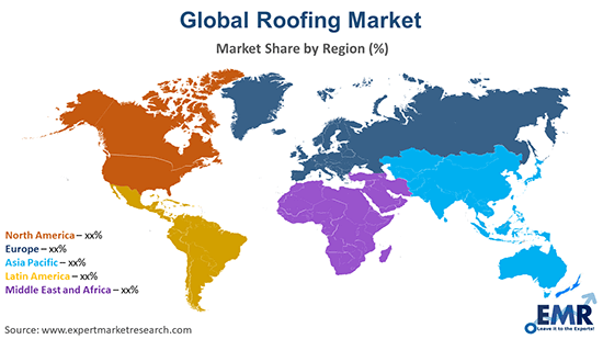 Roofing Market by Region