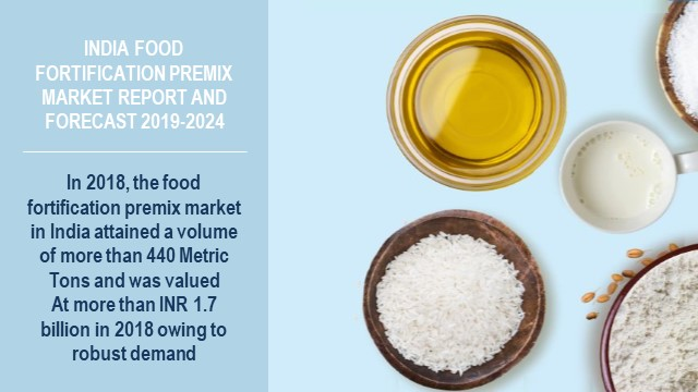 India Food Fortification Premix Market Report and Forecast 2019-2024