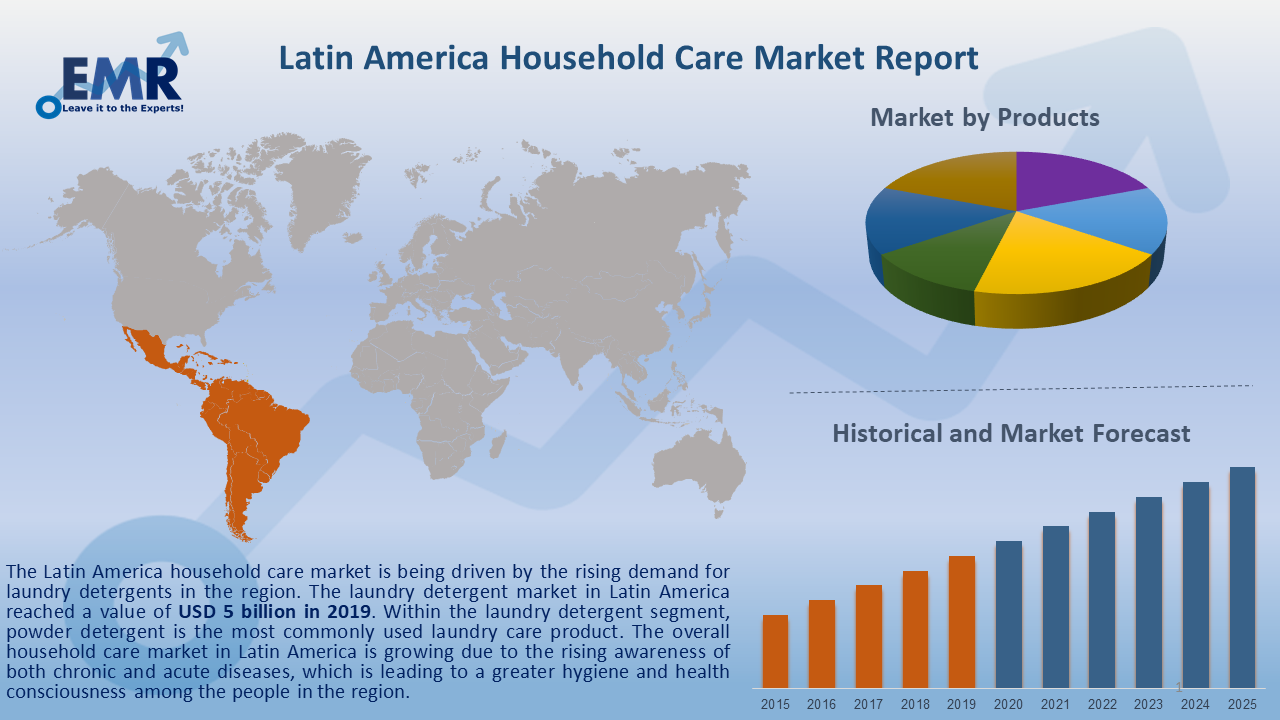 Latin America Household Care Market Report and Forecast 2020-2025