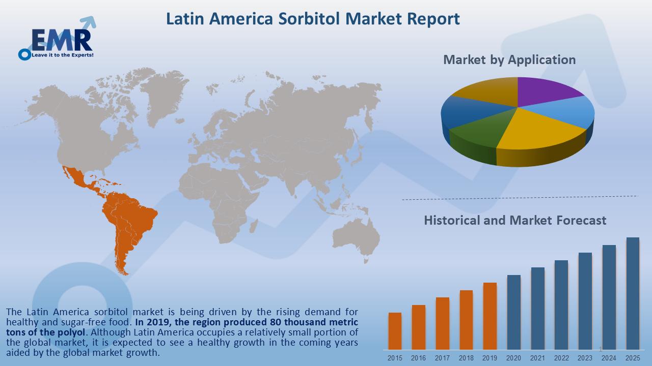 Latin America Sorbitol Market Report and Forecast 2020-2025