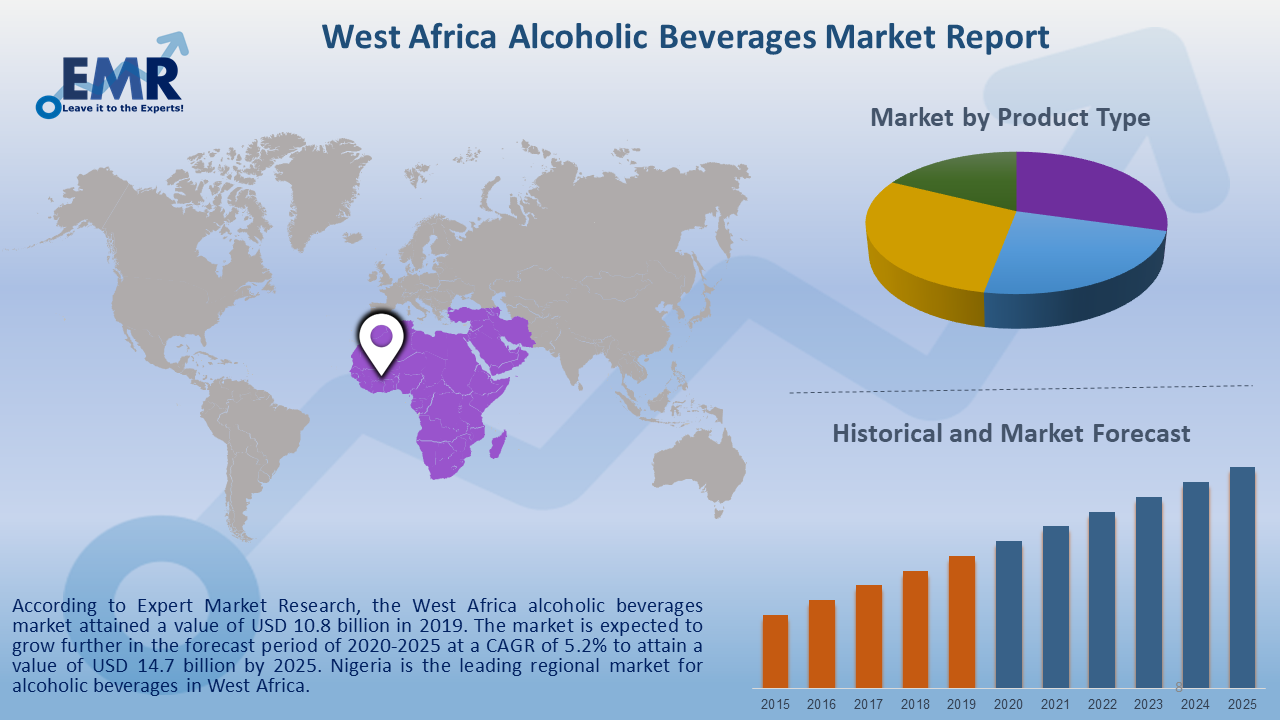 West Africa Alcoholic Beverages Market Report and Forecast 2021-2026