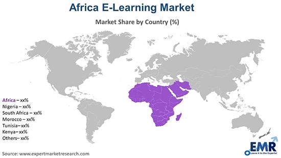 Africa E-Learning Market By Region