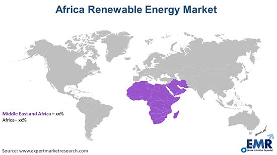 Africa Renewable Energy Market By Region