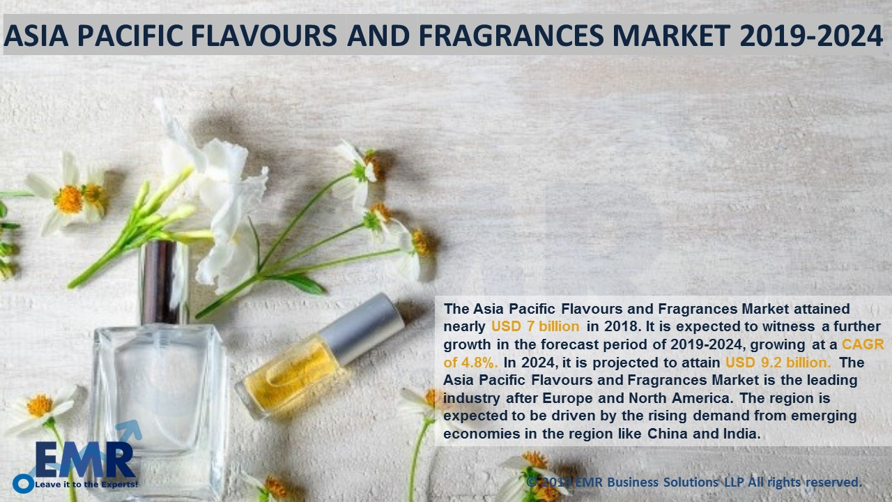 APAC Flavour and Fragrance Market Report and Forecast 2019-2024
