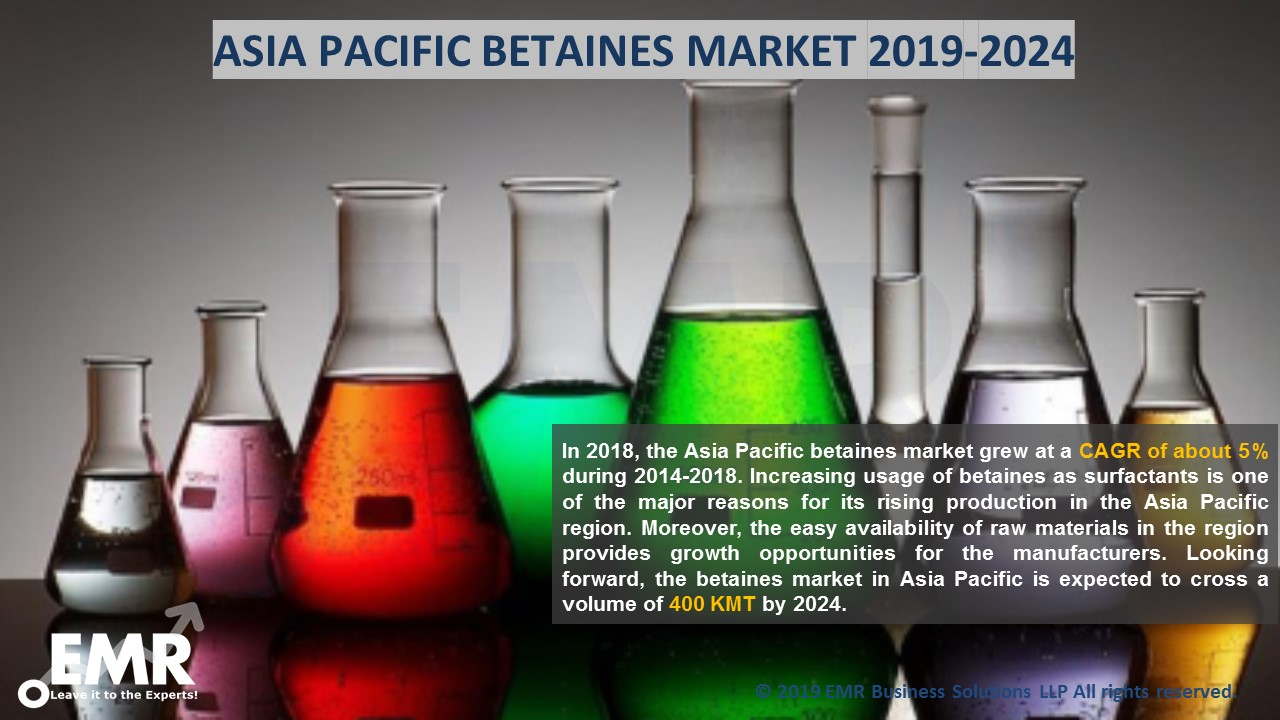 Asia Pacific Betaines Market Report & Forecast 2019-2024
