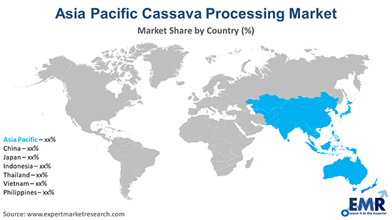 Asia Pacific Cassava Processing Market By Country