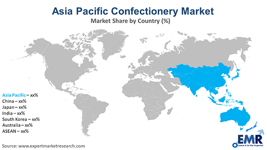 Asia Pacific Confectionery Market By Region