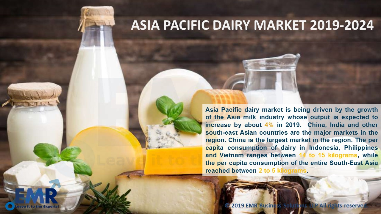 Asia Pacific Dairy Market and Report 2019-2024
