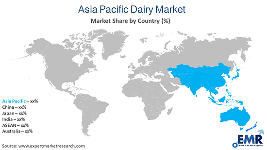 Asia Pacific Dairy Market By Region