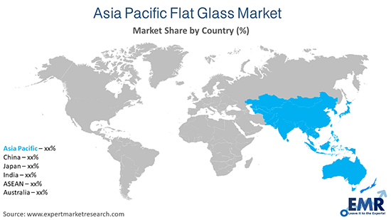 Asia Pacific Flat Glass Market by Region