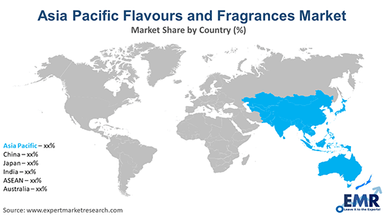 Asia Pacific Flavours and Fragrances Market By Region