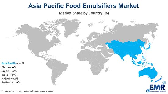 Asia Pacific Food Emulsifiers Market By Region
