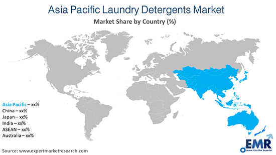 Asia Pacific Laundry Detergents Market By Region