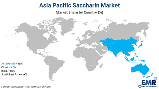 Asia Pacific Saccharin Market By Region