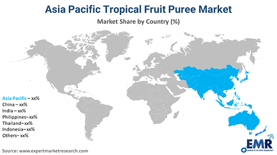 Asia Pacific Tropical Fruit Puree Market By Region