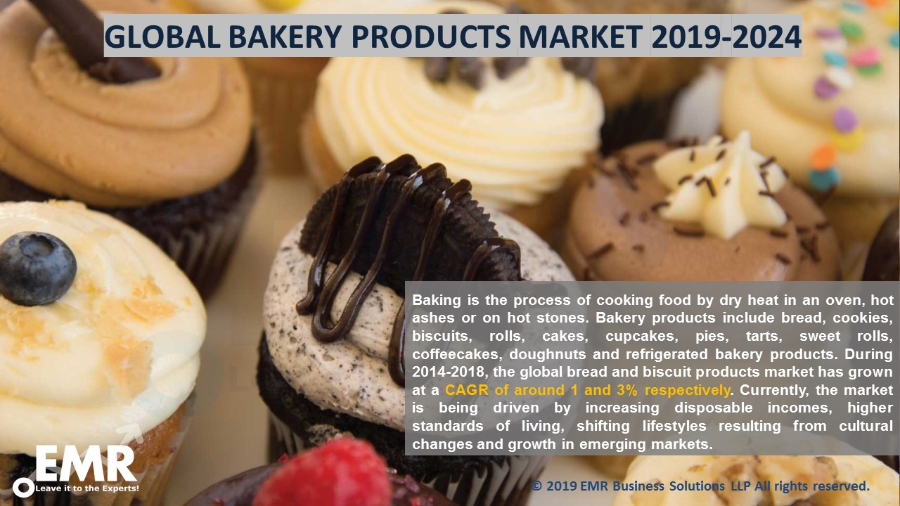 Bakery Products Market Report and Forecast 2019-2024