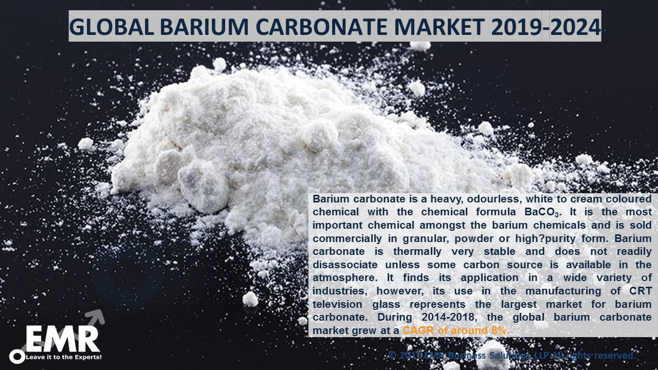 Barium Carbonate Market Report and Forecast 2019-2024