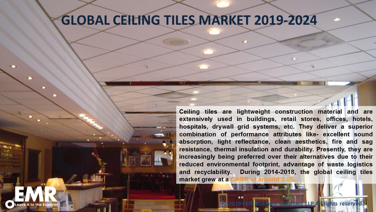 Ceiling Tiles Market Report and Forecast 2019-2024