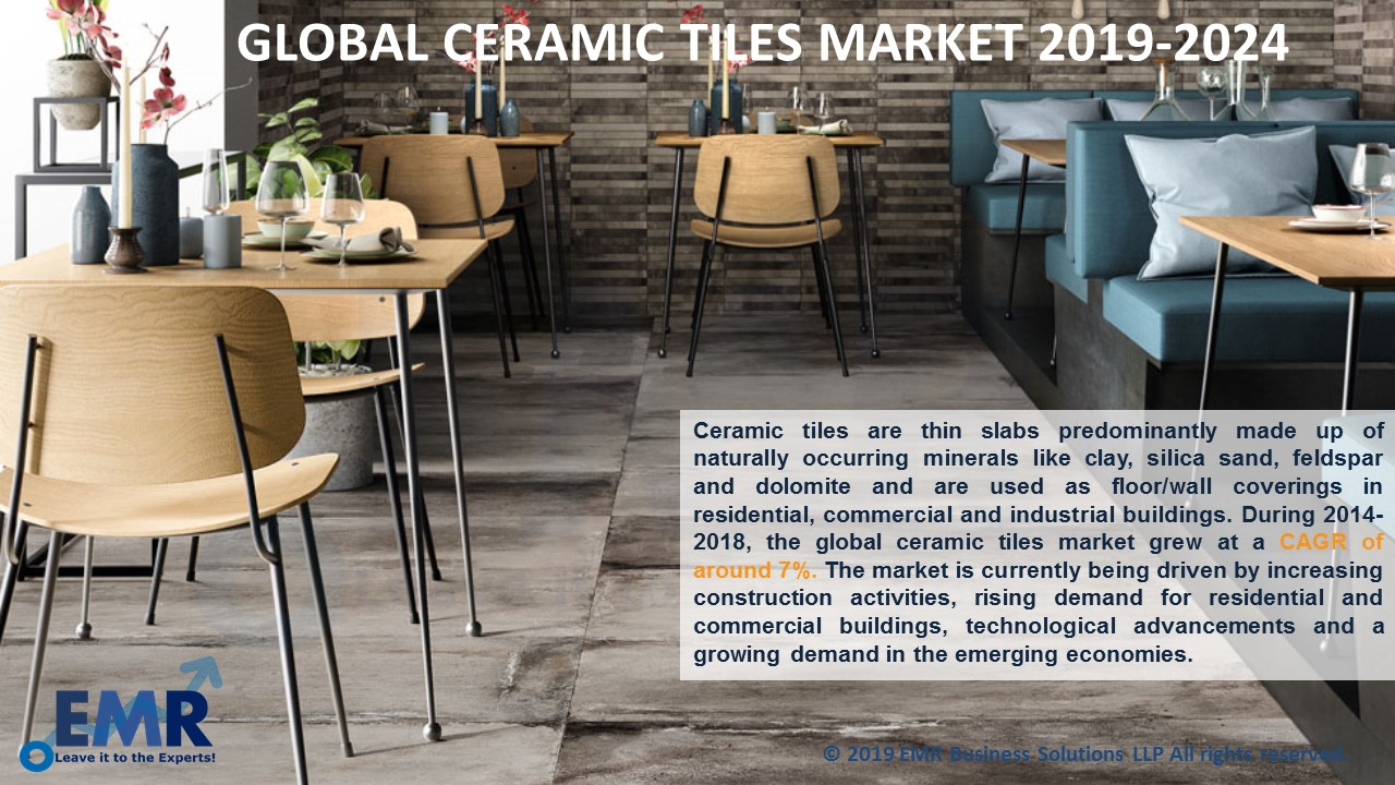 Ceramics Tiles Market Report and Forecast 2019-2024