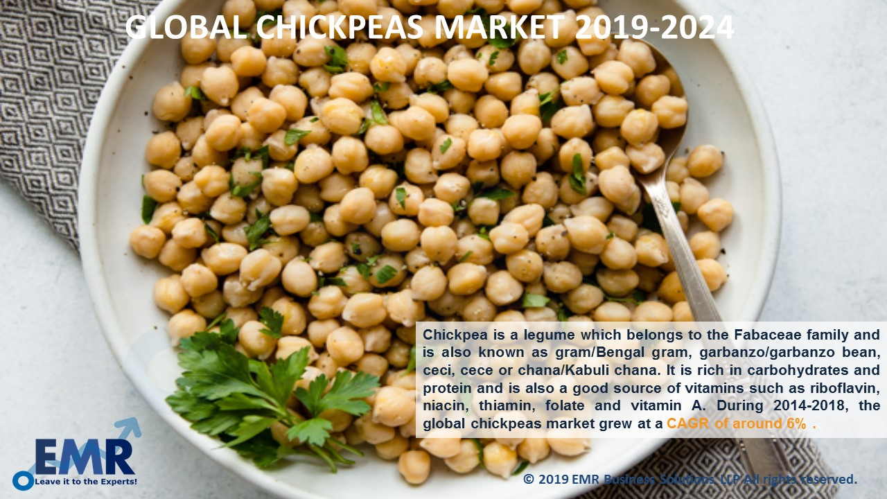 Chikpeas Market Report and Forecast 2019-2024