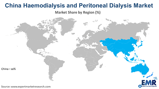 China Haemodialysis and Peritoneal Dialysis Market By Region