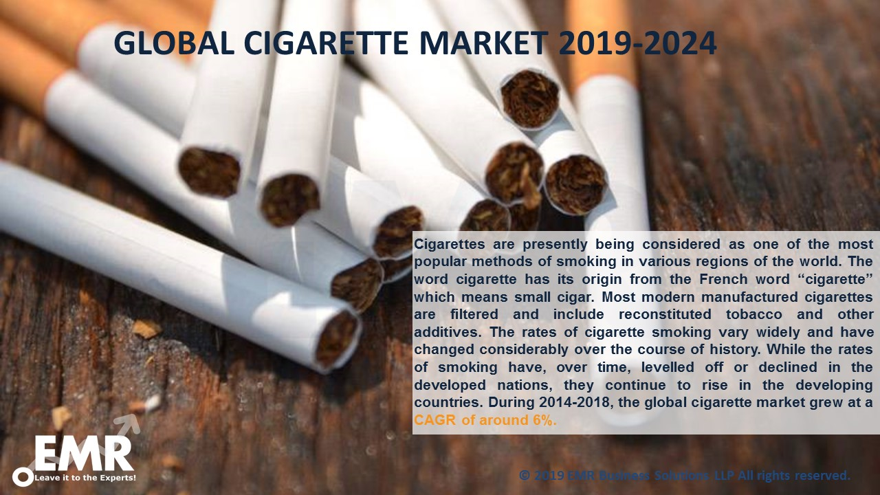 Cigarette Market Report and Forecast 2019-2024