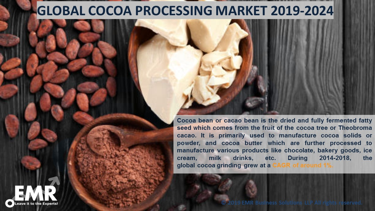 Cocoa Processing Market Report & Forecast 2019-2024