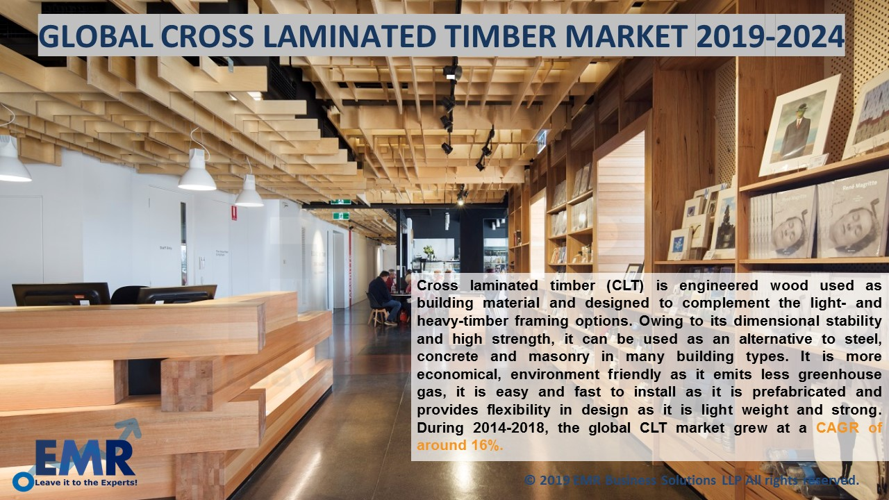 Cross Laminated Timber Market Report and Forecast 2019-2024