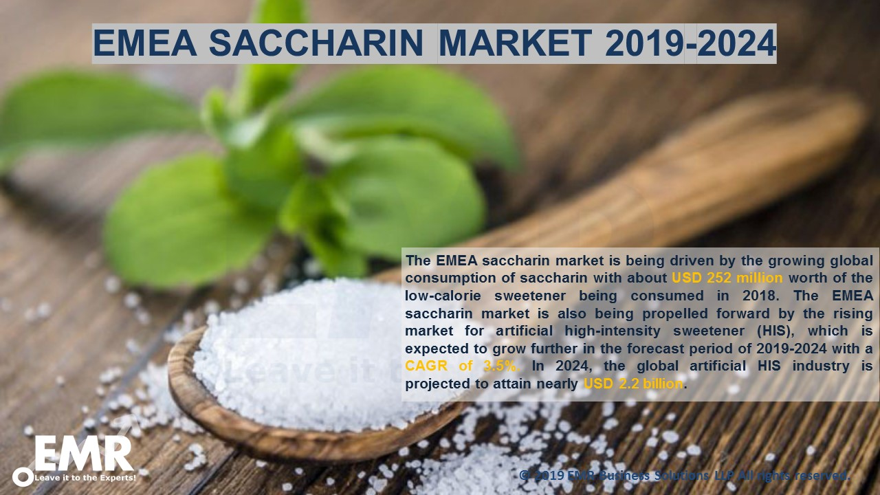 EMEA Saccharin Market Report and Forecast 2019-2024