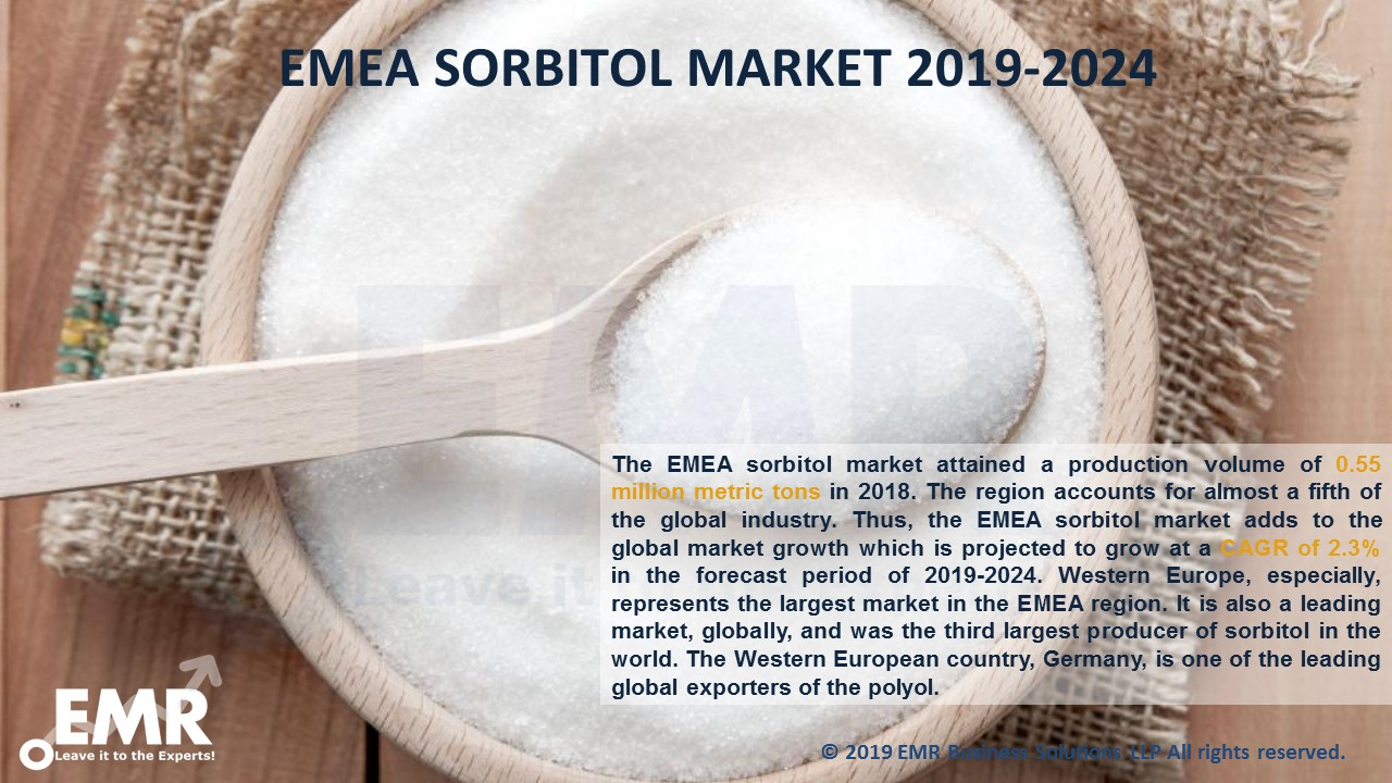 EMEA Sorbitol Market Report and Forecast 2019-2024
