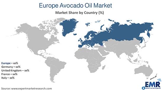Europe Avocado Oil Market by Region