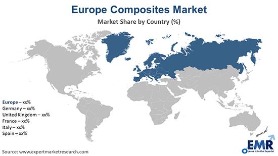 Europe Composites Market By Region