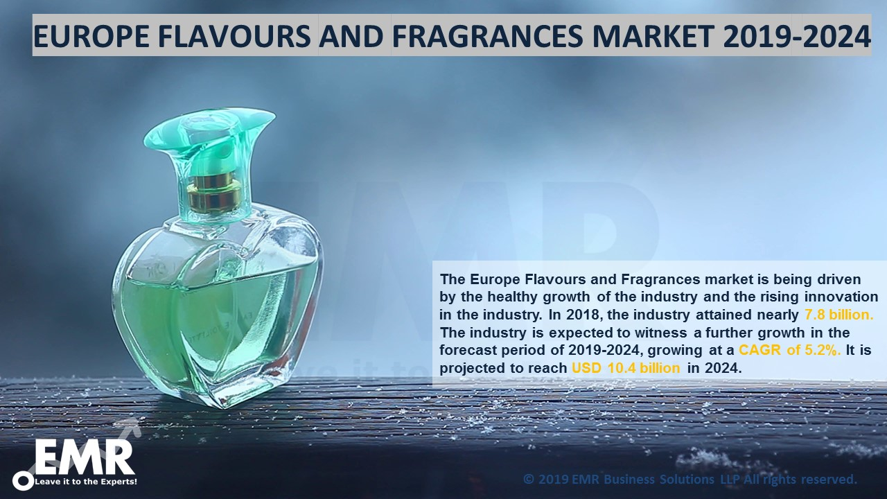 Europe Flavour and Fragrance Market Report and Forecast 2019-2024