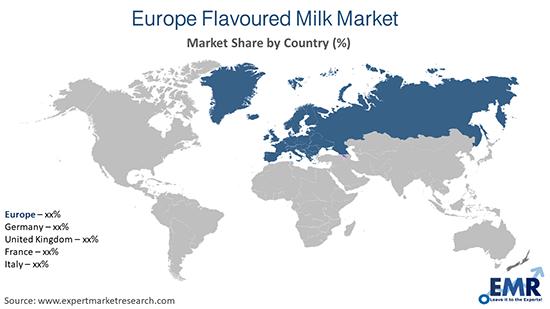 Europe Flavoured Milk Market by Region