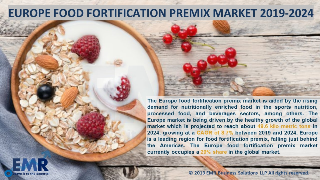 Europe Food Fortification Premix market report & Forecast 2019-2024