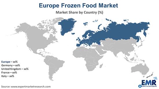 Europe Frozen Food Market By Region