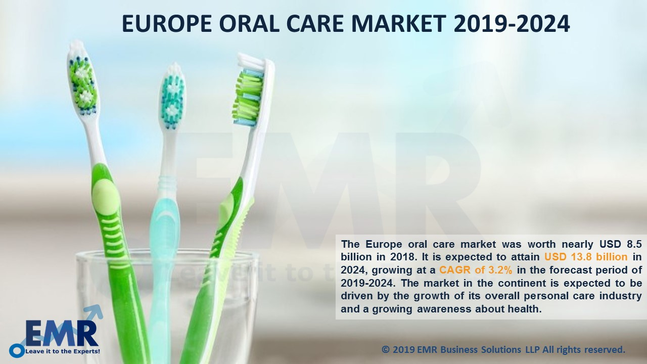 Europe Oral Care Market Report and Forecast 2019-2024