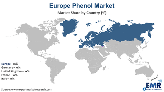 Europe Phenol Market By Region